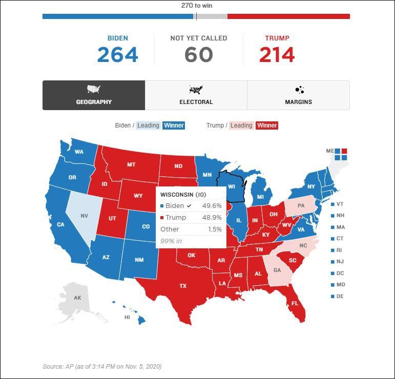 美国大选数据 美国全国广播公司(NPR)引用美联社数据制图