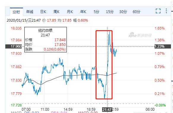 普京提议总理新人选!卢布巨震 国际金价跳涨