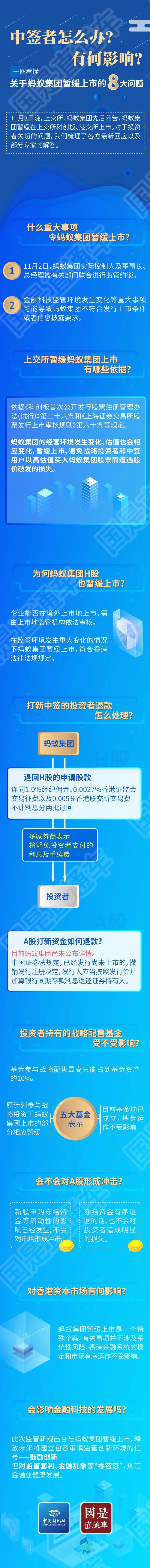 https://n.sinaimg.cn/spider2020116/32/w700h7332/20201106/58d7-kcpxnwv7133149.jpg