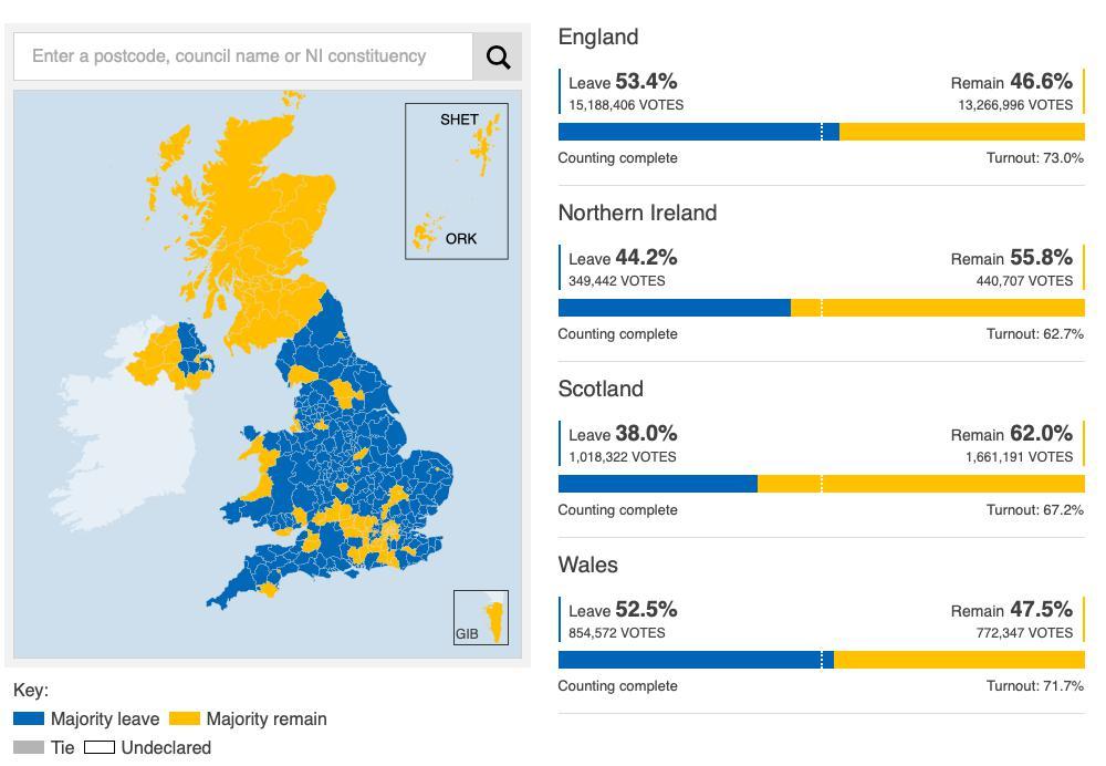 """↑2016年""""脱欧""""公投选票分布  蓝色为""""脱欧派"""" 黄色为""""留欧派""""  (来源:BBC)"""