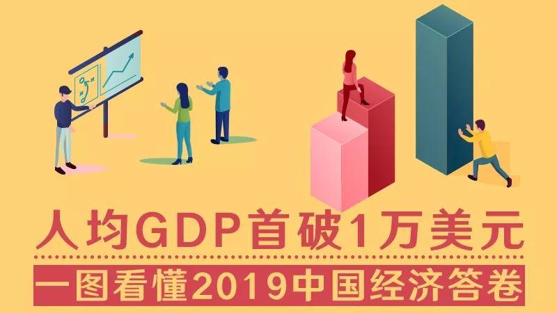 上海2019年人均gdp多少美金_2019年中国人均GDP预计破1万美元成就有多了不起