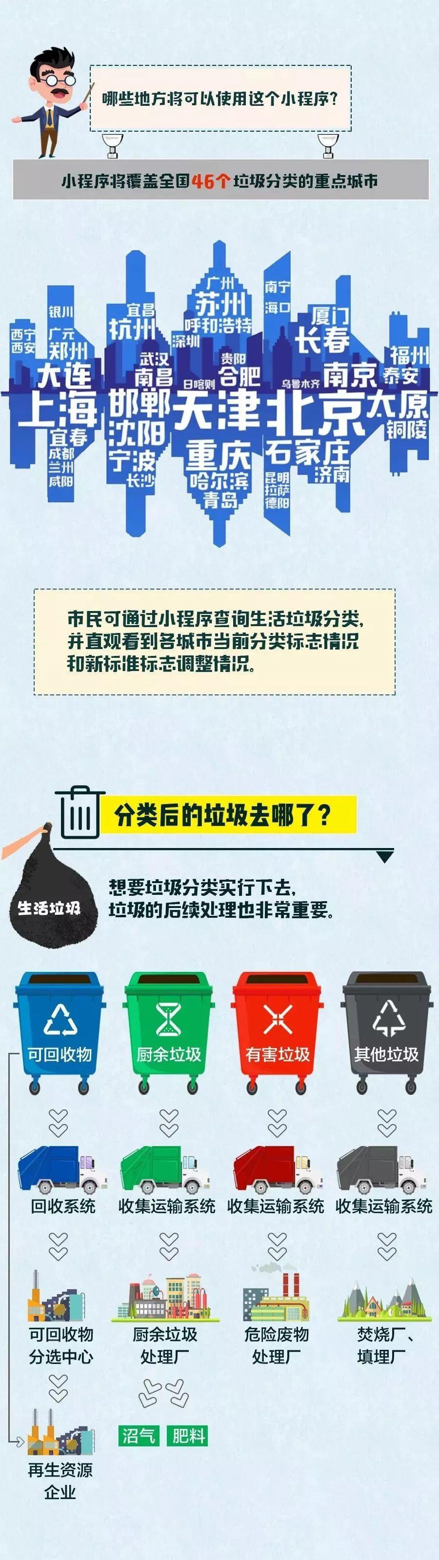 混着放是垃圾,分类就成了资源!垃圾分类的好处你知道吗?