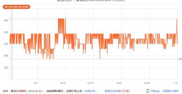 西数1TB蓝盘价格暴跌65% 上市8年依然如此保值的照片 - 4