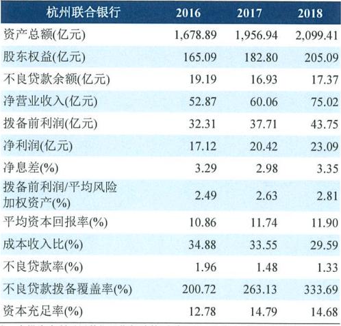 """碧生源去年亏0.95亿拟4.6亿再卖资产""""补血"""""""