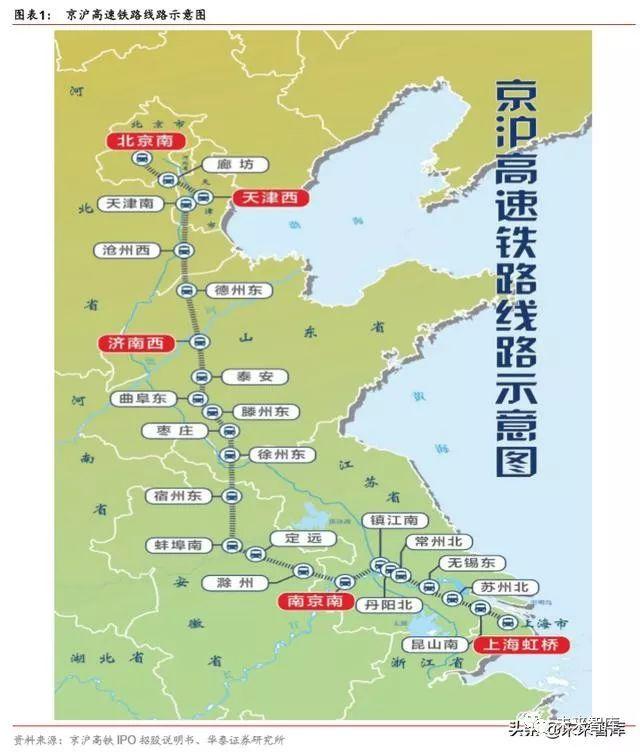 深度解析中國高鐵盈利模式