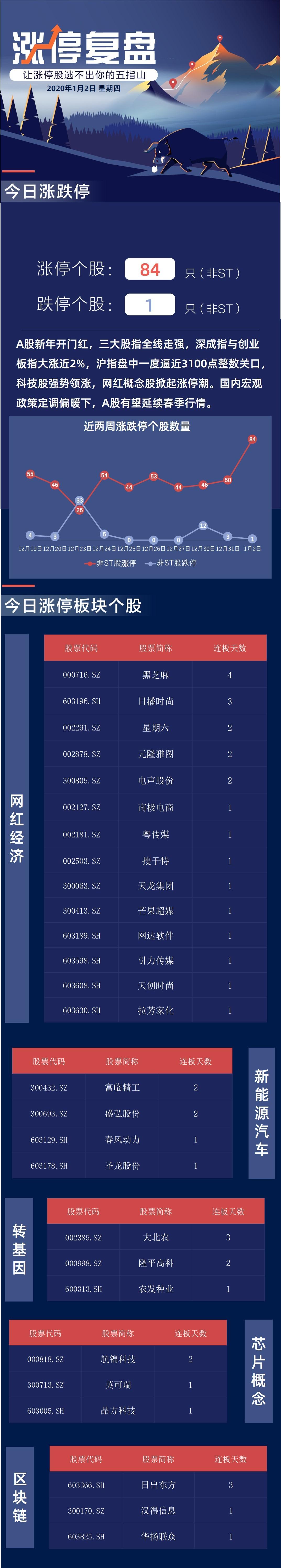 申万宏源桂浩明:期待科创板首例并购的规范效应