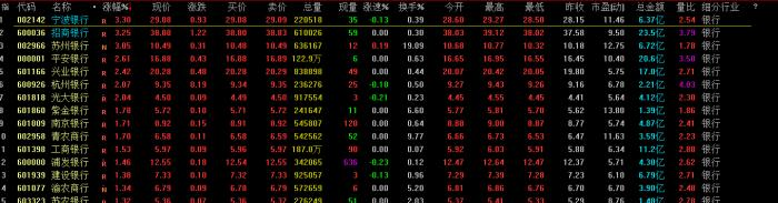 国际清算银行:中国去年人均使用142次电子支付