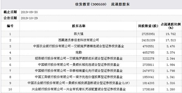 香港纾困津贴将于农历新年前发放约140万人受惠