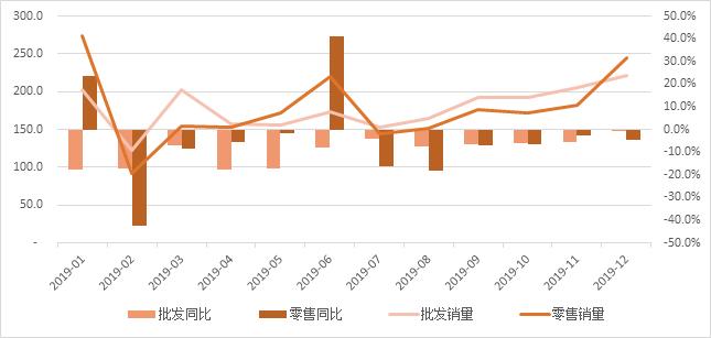 2020年春运交通预报:春节前1月18日最堵