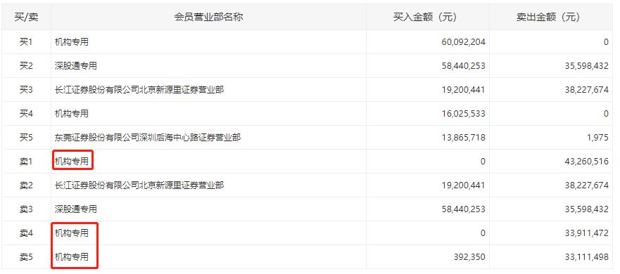 上海已成功分离4株新冠病毒毒株