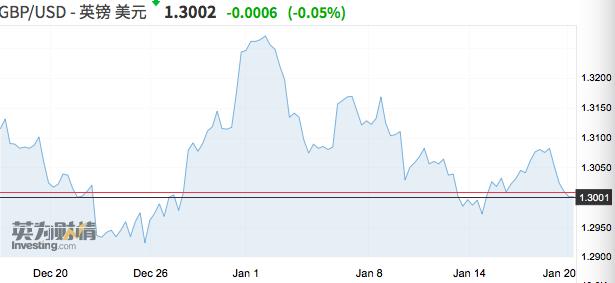 全球五大央行本周公布利率决议!美元强势英镑承压