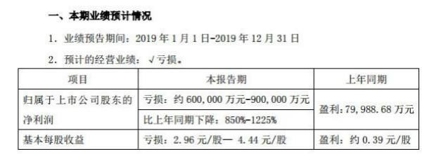 众泰、力帆:去年一年亏损额均超总市值