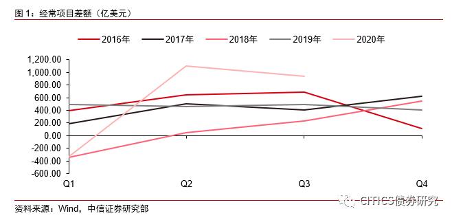 人民币汇率与结构性改革