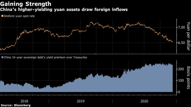 花旗:因海外资金追逐中国资产 人民币汇率明年或升至6