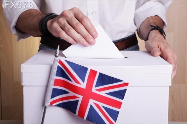 """脱欧谈判""""续命""""英镑大涨后震荡 分析师称目前仍不宜做多英镑"""