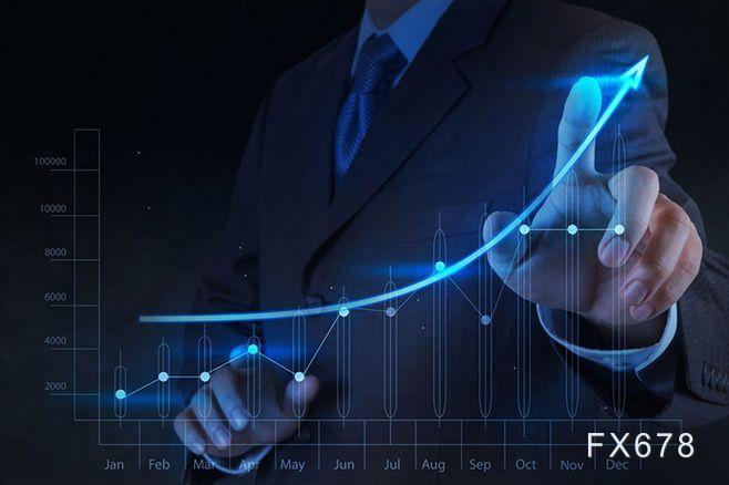 12月14日现货黄金、白银、原油、外汇短线交易策略