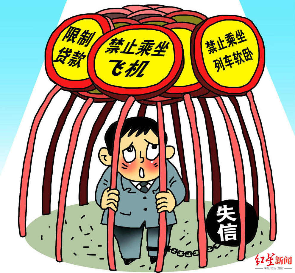 ↑漫画:被节制消耗来源:IC Photo