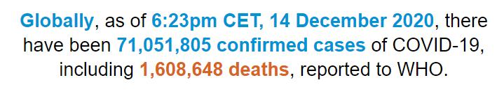 世卫组织:全球新冠肺炎确诊病例超过7105万例