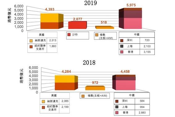 重庆药监局:沈阳神龙药业等4家企业4批次药品不合格