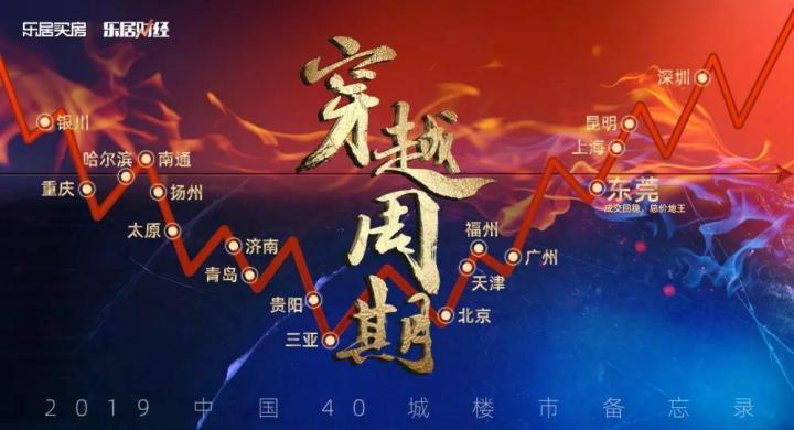 http://www.5496565.live/kejizhishi/240246.html