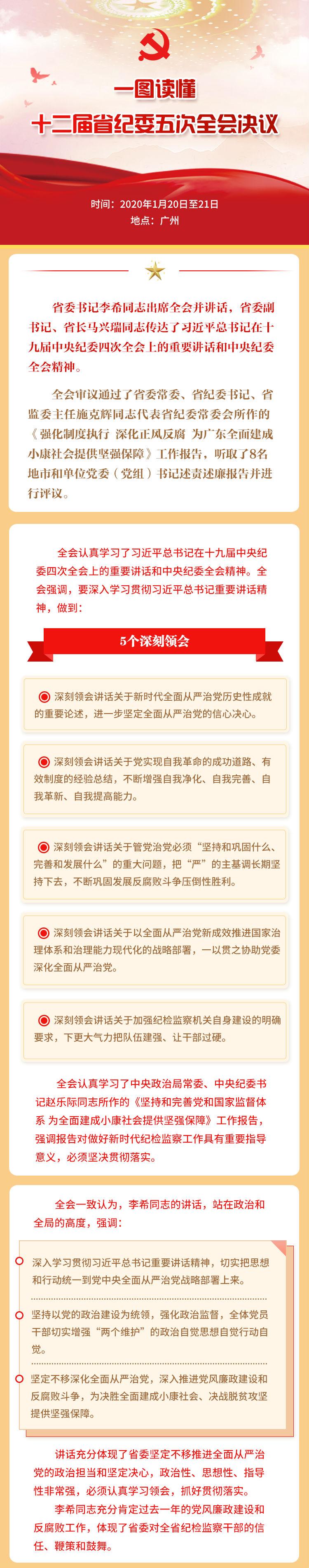 十二届省纪委五次全会决议