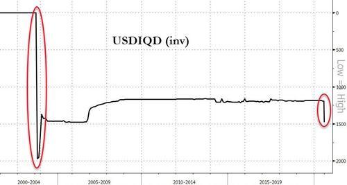 实在扛不住经济滑坡了!伊拉克宣布一次性货币贬值约20%