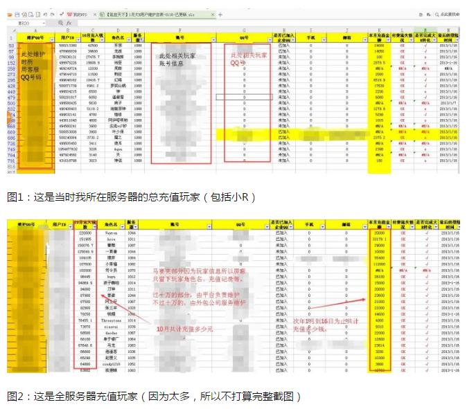 该用户泄露的内部共享充值玩家名单;来源 / 网络 燃财经截图