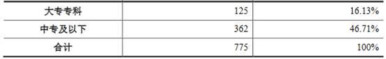 《华纳药厂日均9场会屡涉不合格 专利案两败募资超资产》