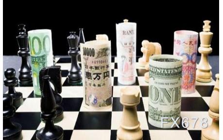收藏吧!2021年美联储等全球七大央行 决议和纪要日程一览