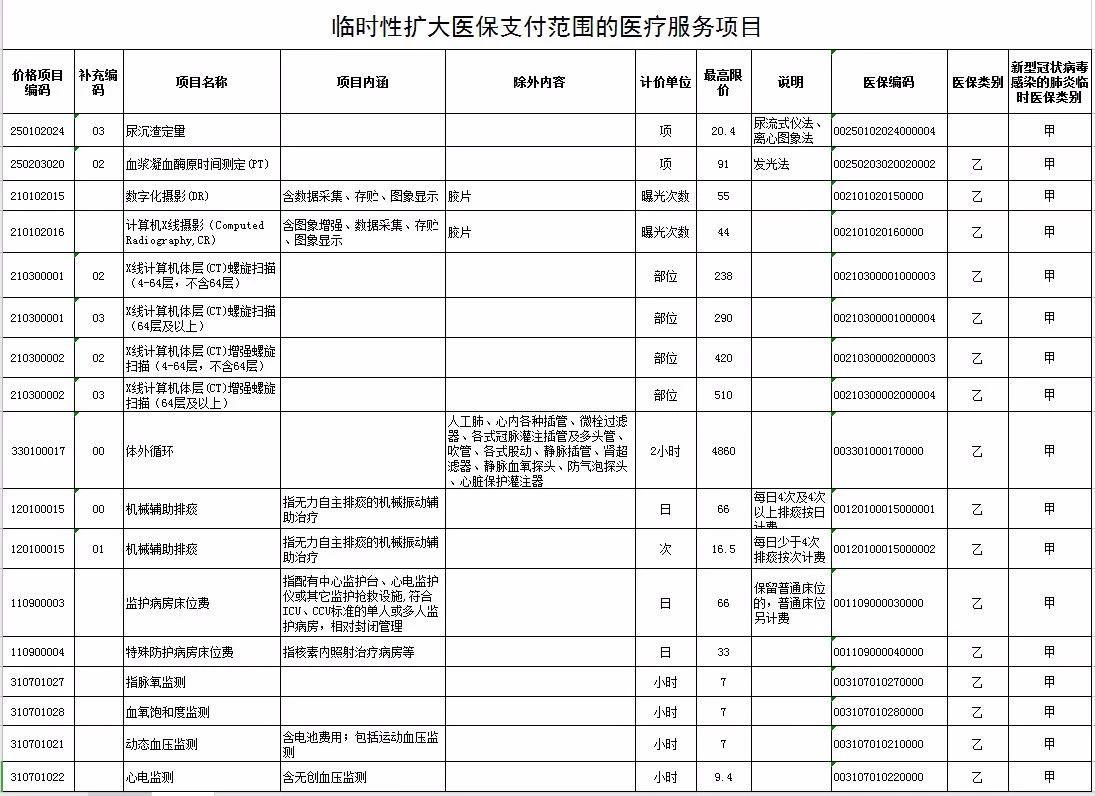 马坚当选吉林白山市市长(图/简历)