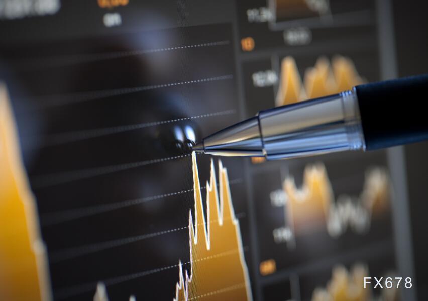 12月3日现货黄金、白银、原油、外汇短线交易策略