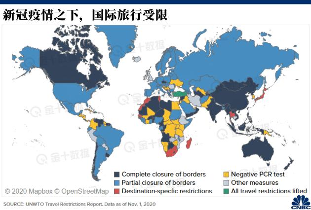 但世界旅游组织表示,许多限制措施仍然存在,以限制跨境人员流动,包括以下几点: