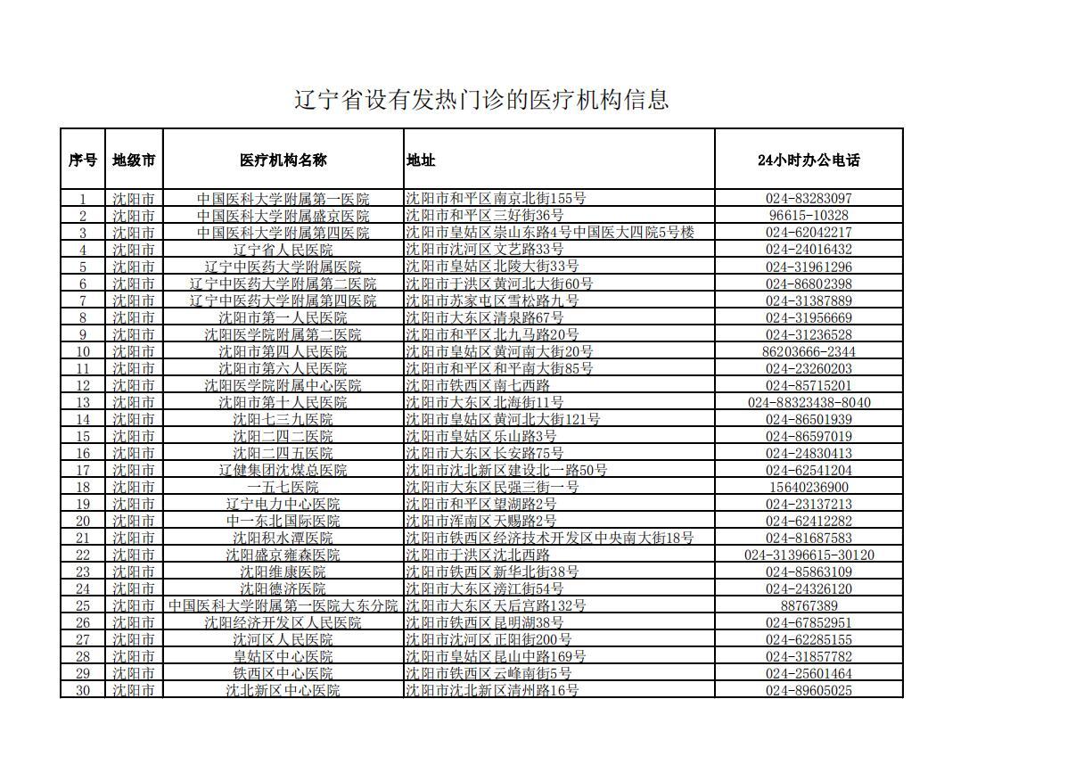 INDITEX集团捐清华大学教育基金会100万欧元物资抗疫