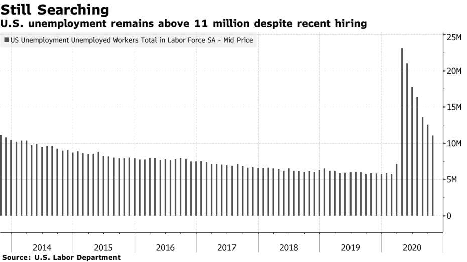非农前瞻:就业增长脚步放缓 前方还有一道曙光?