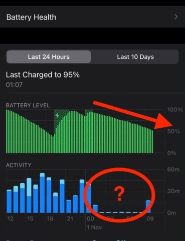 苹果 iPhone 12 系列待机异常耗电:可能是 iOS 系统或者基带故障