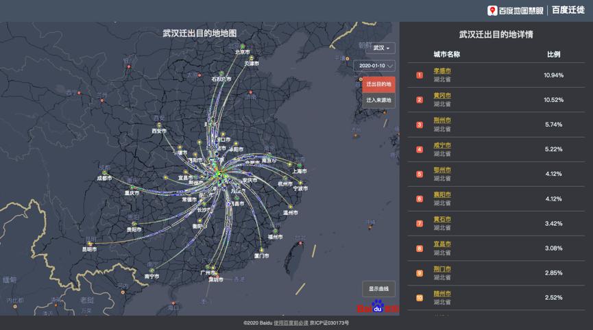 1月10日武汉迁出目的地地图。图片来历:百度慧眼