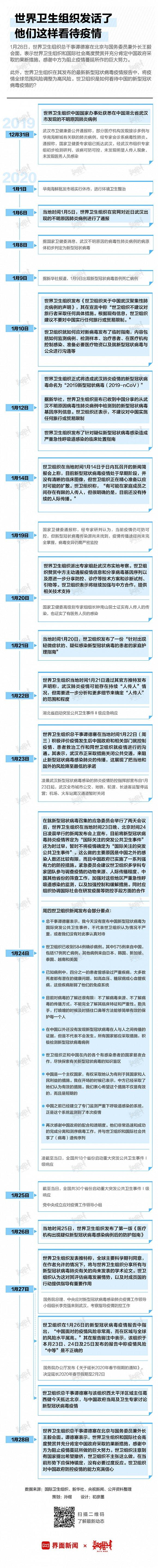 武汉3号通告:紧急求援