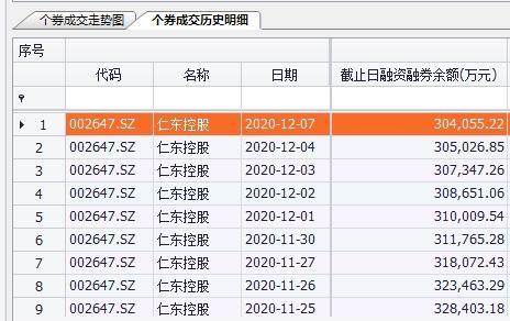 """六连崩!""""仁东式""""爆亏再现 绩优私募腰斩"""