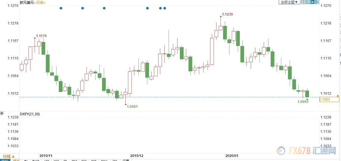 欧洲央行负利率短期难以改变经济回