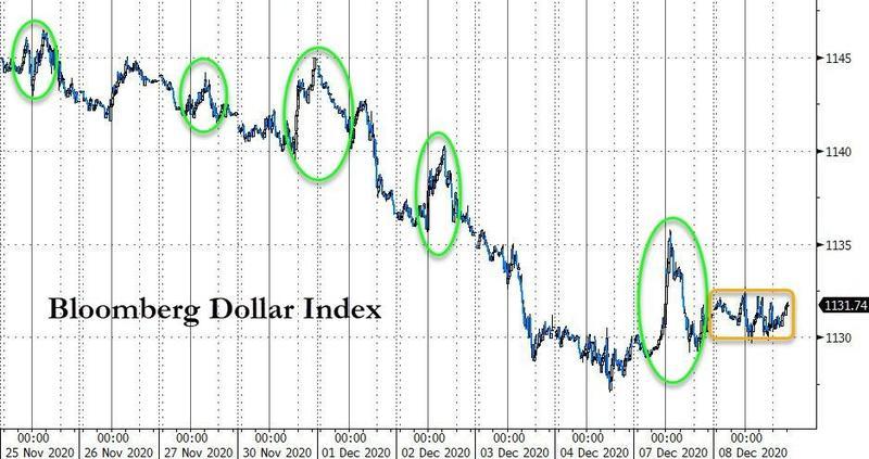 RSI超卖、晨星形成!美元短线跌势可能会缓缓了?