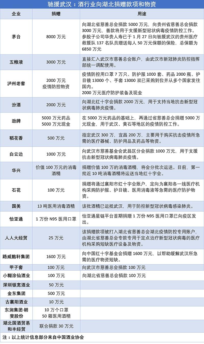 唐荣汉:影响力投资和ESG具有更深远的革命性