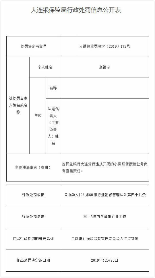 """""""民生银行大连分行小微联保授信违规 3名责任人遭禁业"""