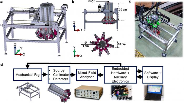 蝙蝠回声定位激发工程师打造出新型管道检测系统