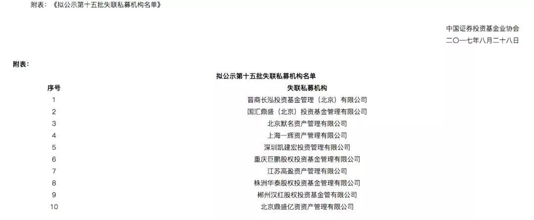 中基协公布第33批失联私募:良卓资产挪用资金