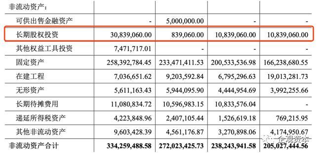 兆威機電IPO謎團:毛利率下滑、采購數據存疑