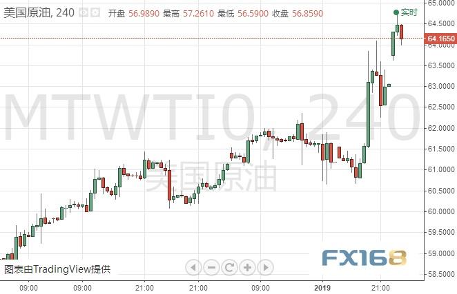 眼下,金價每次回調都是入場做多機會?歐元、日元、黃金及原油最新短線操作建議