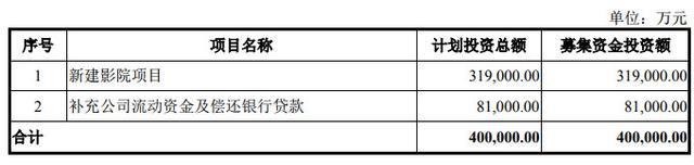 """农发行重庆市分行:一场40小时的金融战疫""""接力赛"""""""