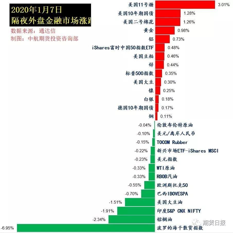 投保基金投服部总监章龙:2019年累计帮助挽损1.32亿