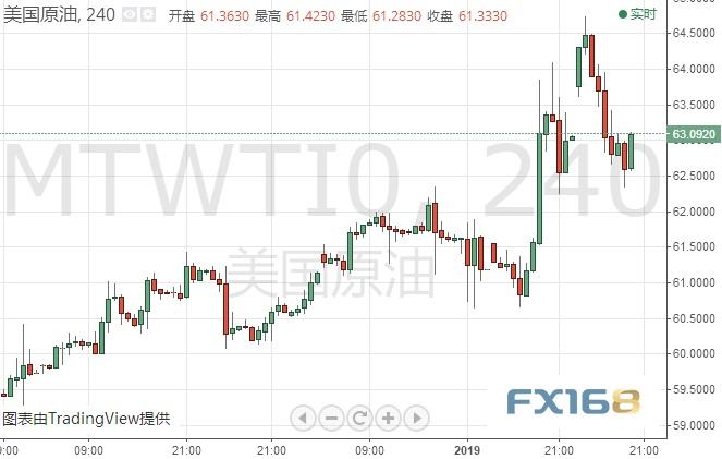 黃金仍強勢看多!?歐元、日元、黃金及原油最新短線操作建議