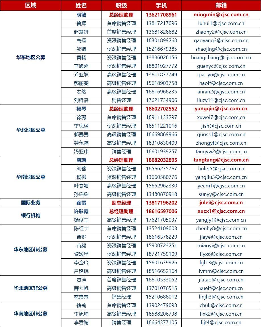 """""""【长江研究·早间播报】交运/建筑/银行/汽车/电子(20200107)"""